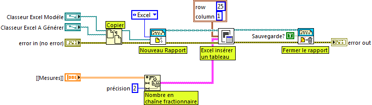 diagramme Excel.png