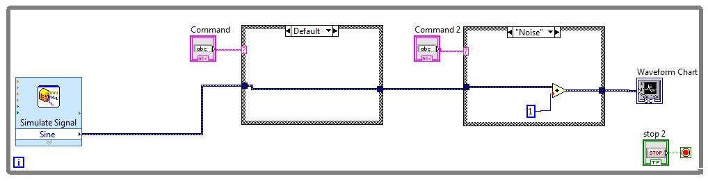 Loop Example Visual.png