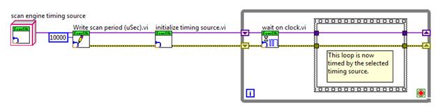 Loop Timing Source API.png