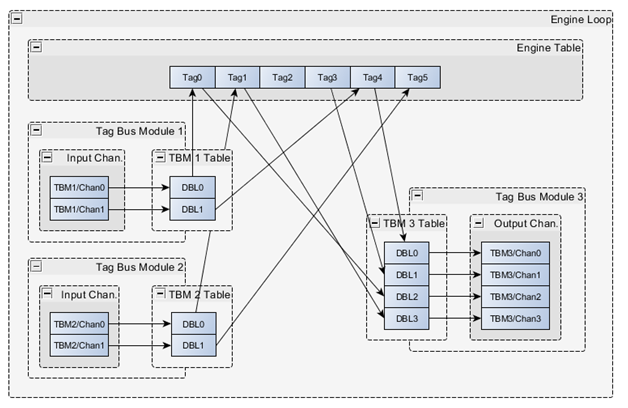 Engine Mapping Diagram.png