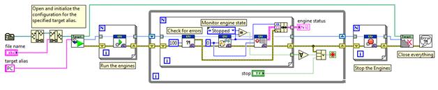 Engine API.png