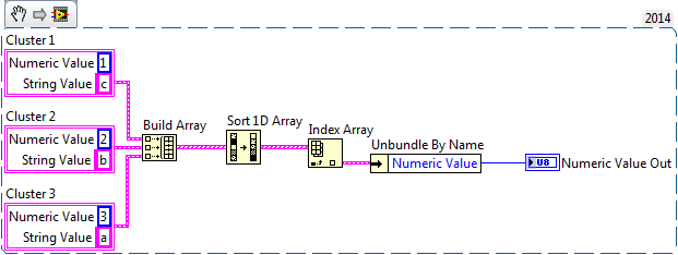 Sorting an Array of Clusters.png