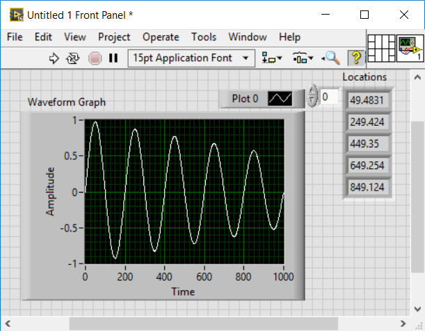 Finding the period - NI Community - National Instruments