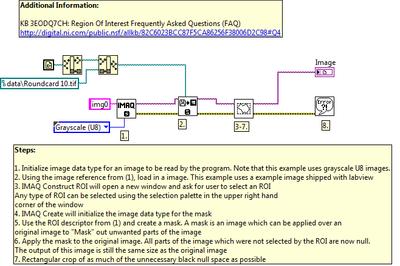 Extract Freeshape ROI - Block Diagram.png