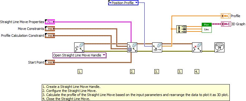 Plot Move Profile In 3D - Block Diagram.png