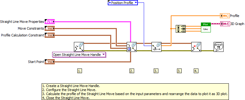 Plot Move Profile In 3D - Block Diagram.png