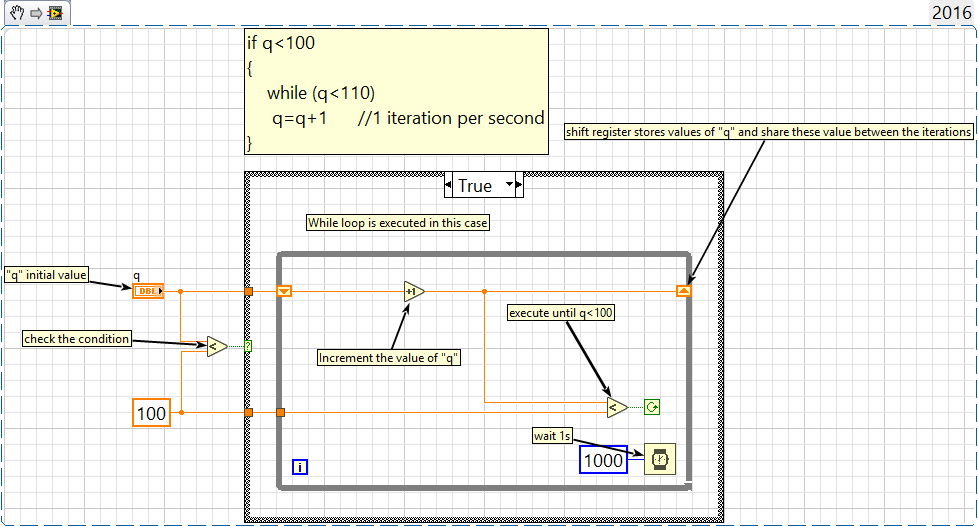 re: representation of while loop in if statement in block diagram - discussion forums - national ... block diagram while loop