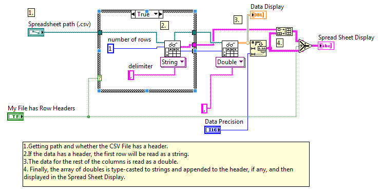 Read Data from Spreadsheet ( csv) and Display in LabVIEW