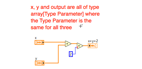 Multiple Inputs of The Same Type Parameter