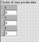 Type Parameters in Class Private DAta