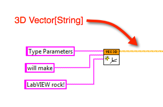 Calling a VI that Creates a Type Parametrized Object