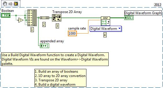 block diagram labview  | 641 x 250
