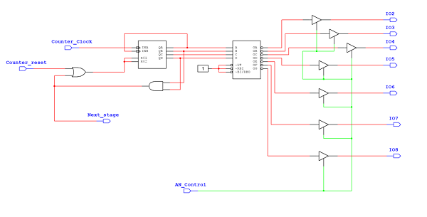 Generate VHDL Code from Logic Gates