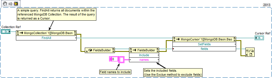 Labview interface with MongoDb or similar NoSql database
