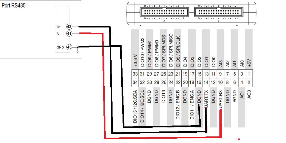 rs485 interfacing pins in myrio - page 2