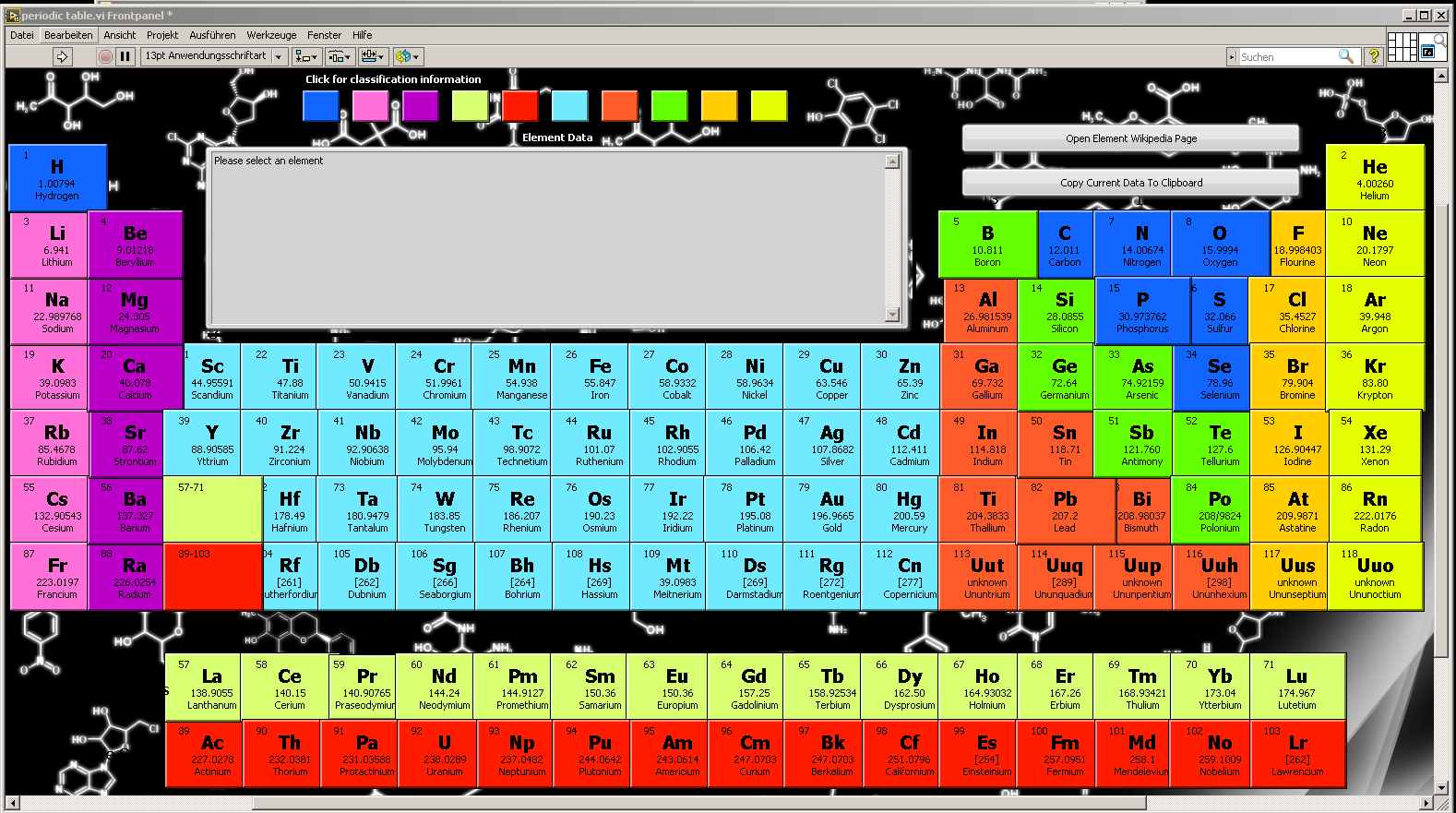 Labview periodic table discussion forums national instruments so i re built this gui using an array of strings and a table indicator gamestrikefo Image collections
