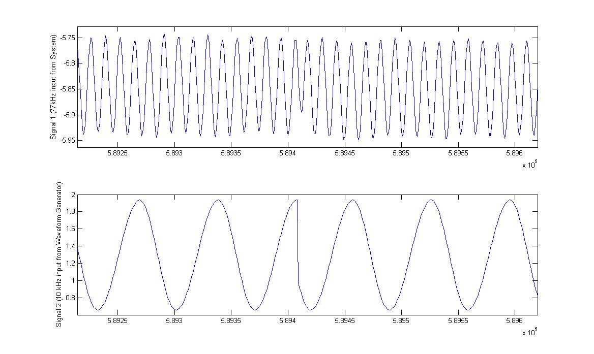 WaveformGenTest.png