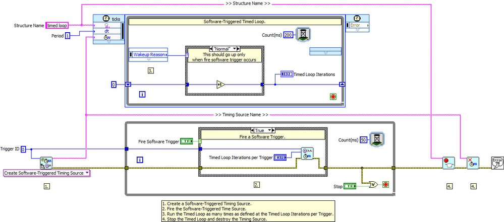 Software Triggered Timing Source for Timed Loops - Block Diagram.png