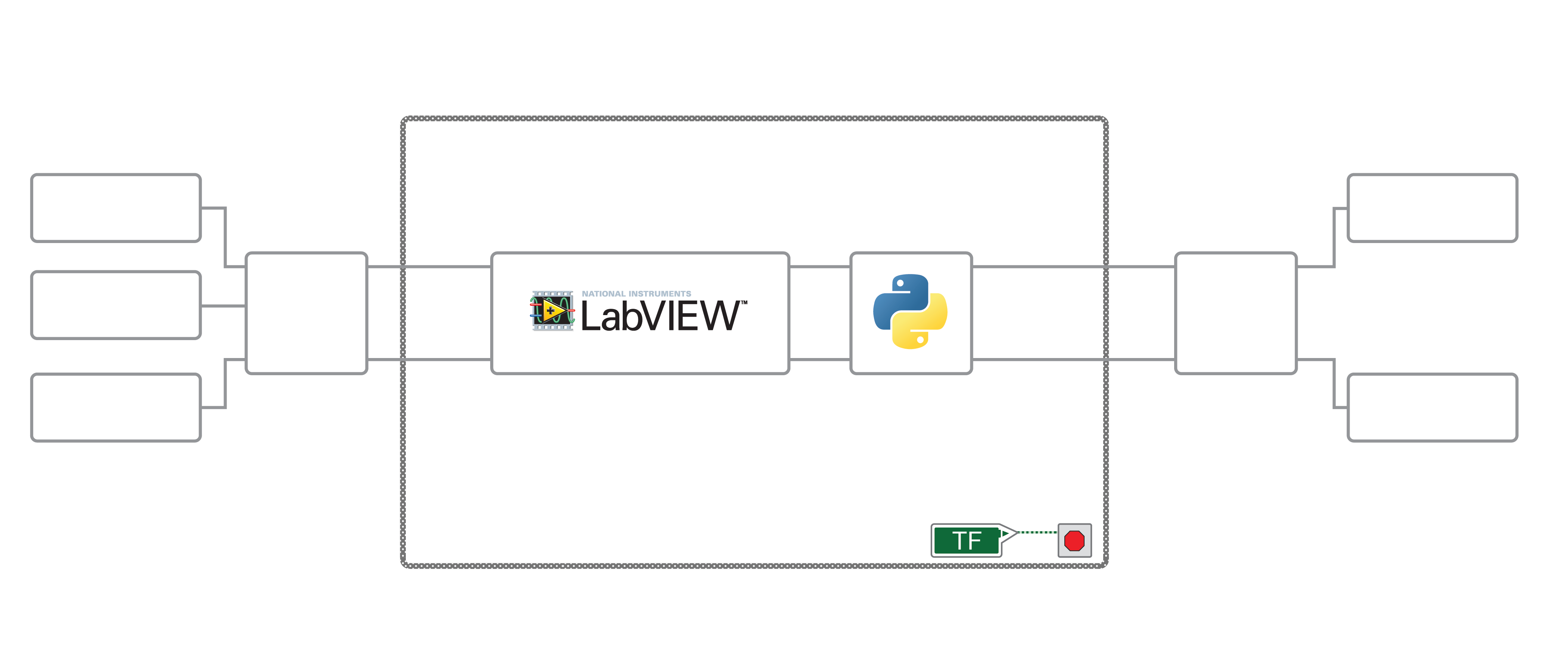 LabVIEW and Python: Friends or Foes? - NI Community ...