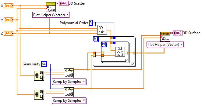 3DInterpolation.png