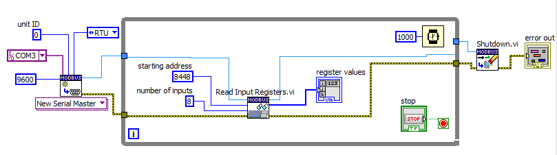 Solved: MODBUS parameters for VFD communication to Labview