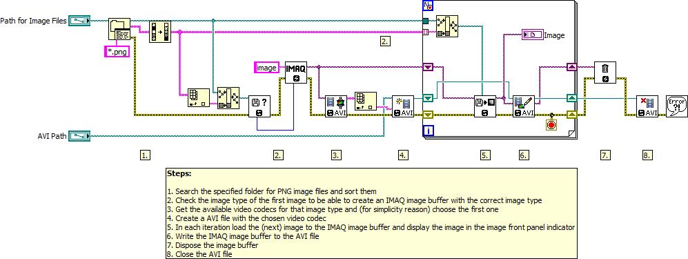 Save Images as AVI LV2012 NIVerified.vi - Block Diagram.png