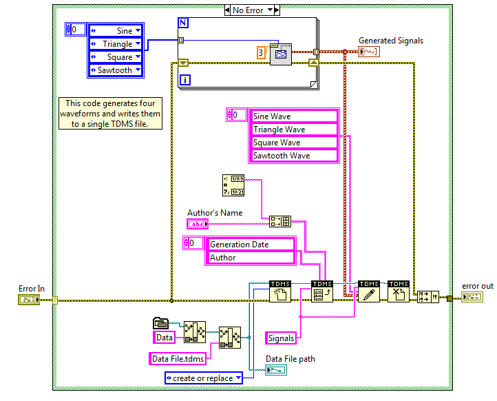 Automating Report Generation With Labview And Diadem
