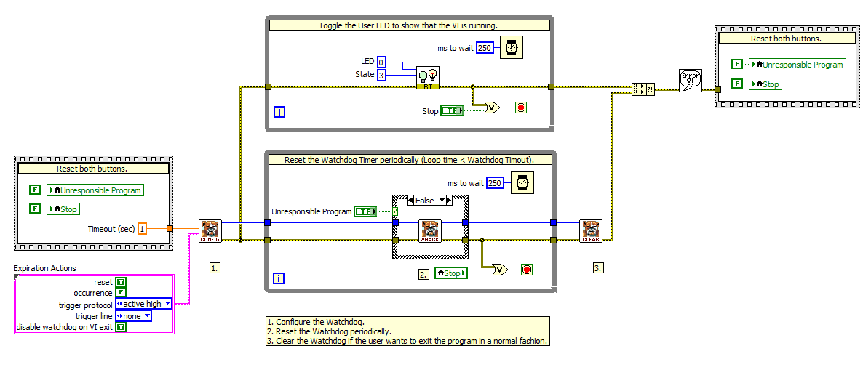 Reset cRIO using Watchdog Timer - NI Community - National