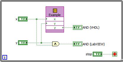 [FPGA] HDL Interface Node - Block Diagram.png