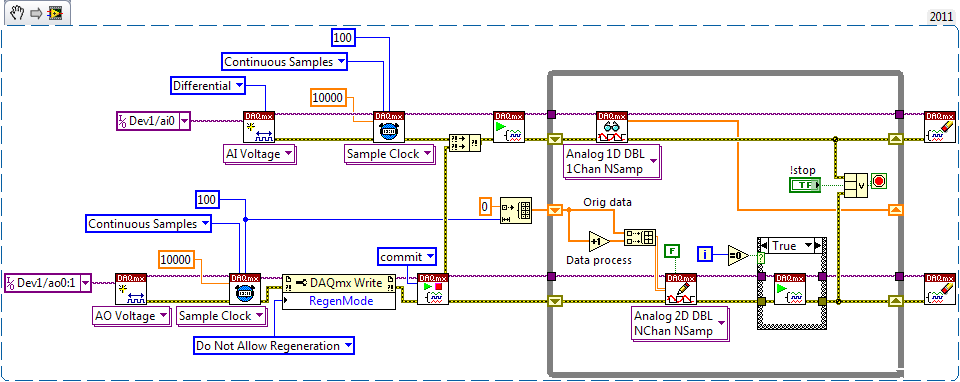 Simultaneous Analog Input and Output using myDAQ - NI Community