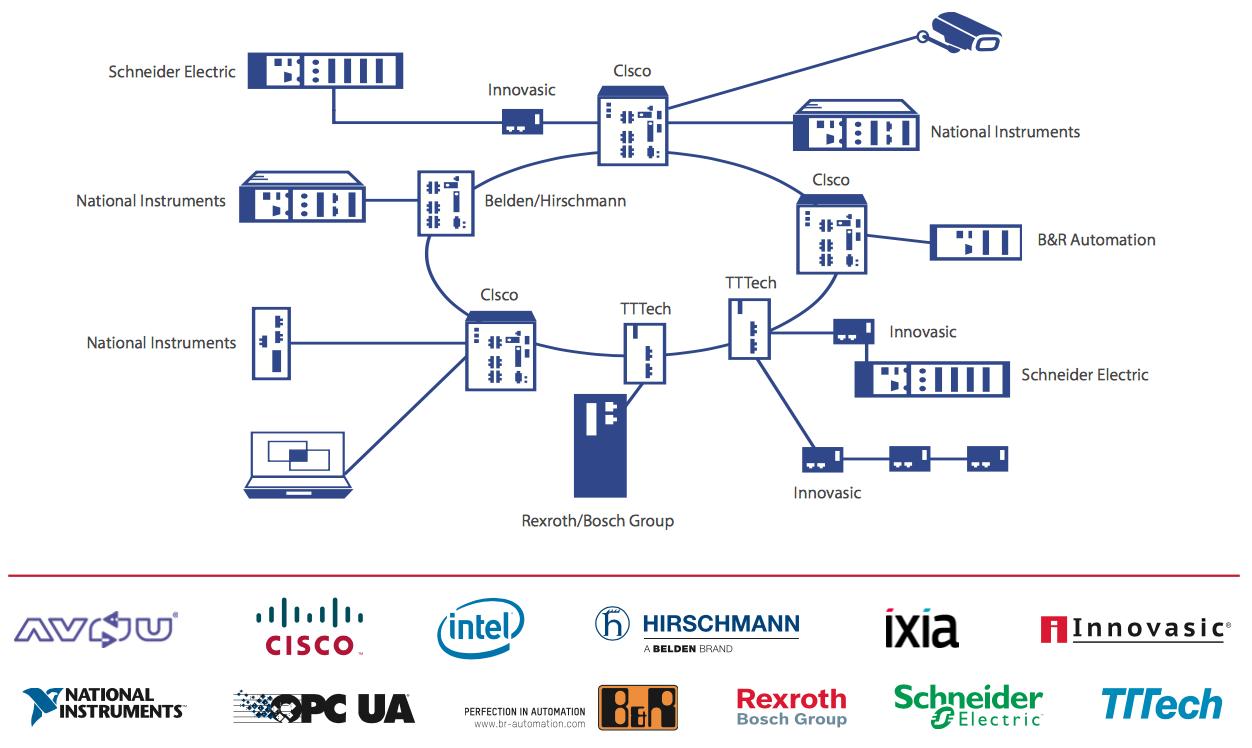 TSN Diagram.png