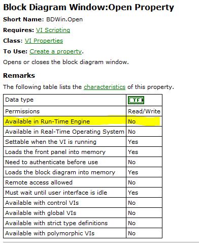 Yes Block Diagram Detailed Schematics Diagram