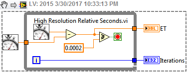 Serial Time Out Labview 2017 - letterthis