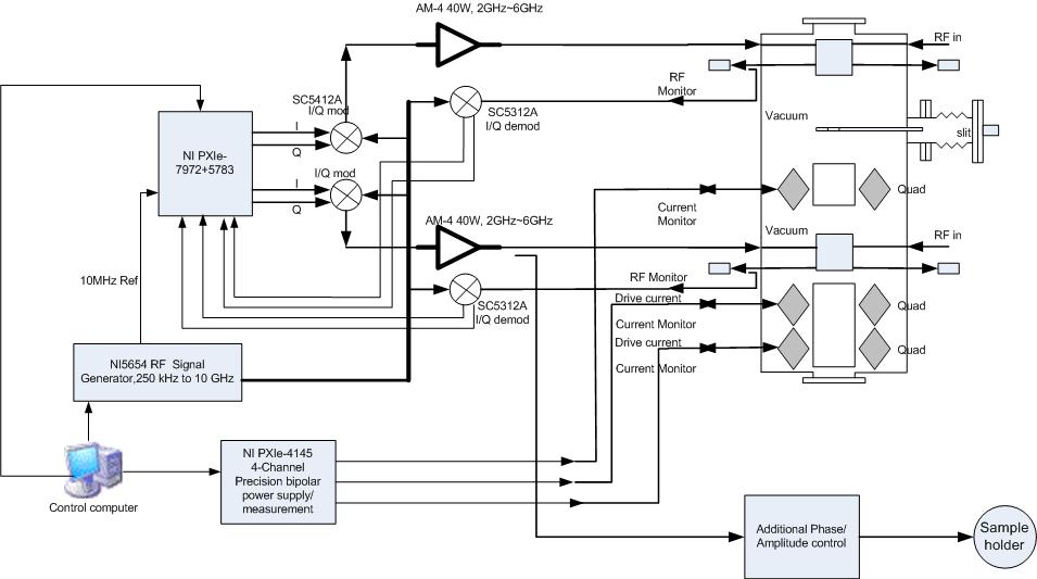 TEM controller1.png