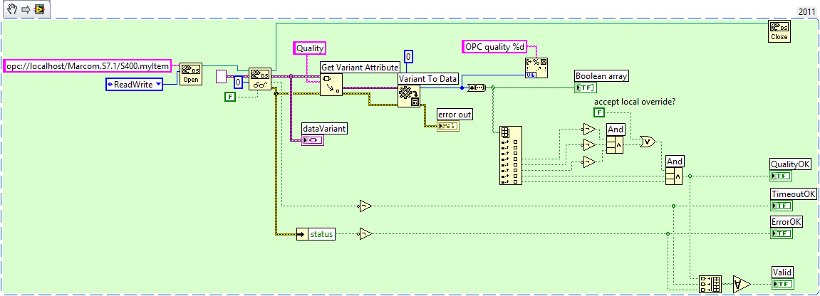 Good way to connect to Siemens PLC? Alternative to OPC server? - NI
