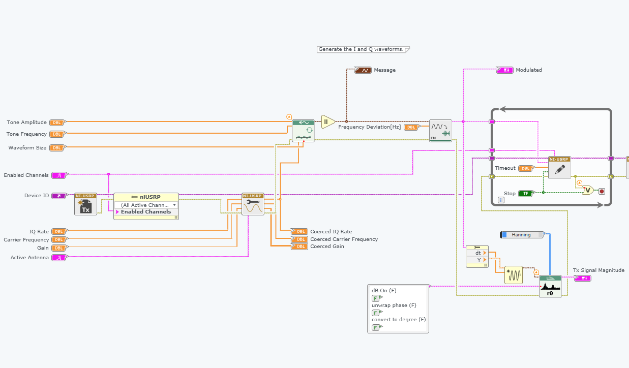 Solved: Why this block diagram for USRP does not generate
