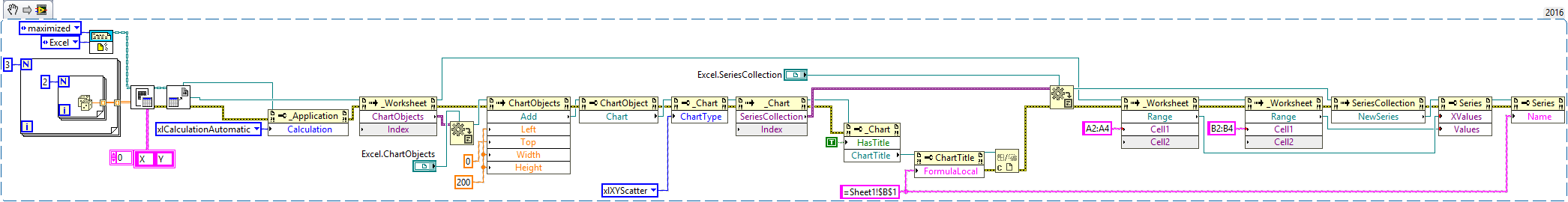 Solved how do i link excel chart titles and legend to particular excel dynamic chart titleg ccuart Gallery