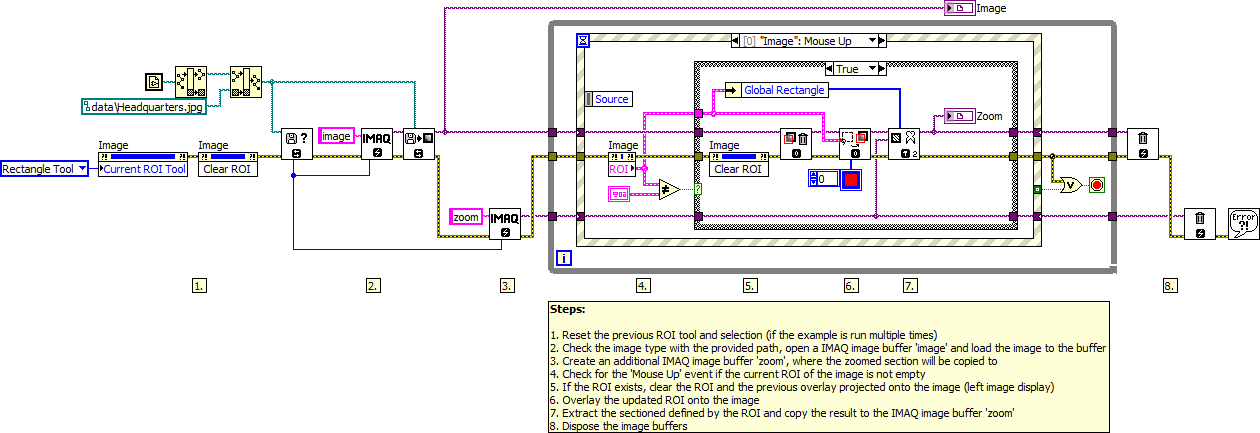imaq zoom to roi discussion forums national instruments rh forums ni com Schematics for LabVIEW Schematics for LabVIEW