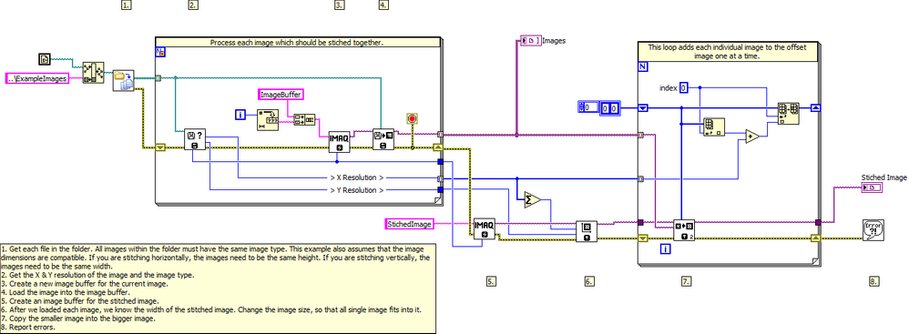 Stitch Multiple Images Into One - Block Diagram.png