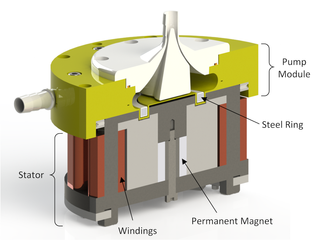 Magnetically_Levitated_Blood_Pump_Impeller_for_Life_Support.png