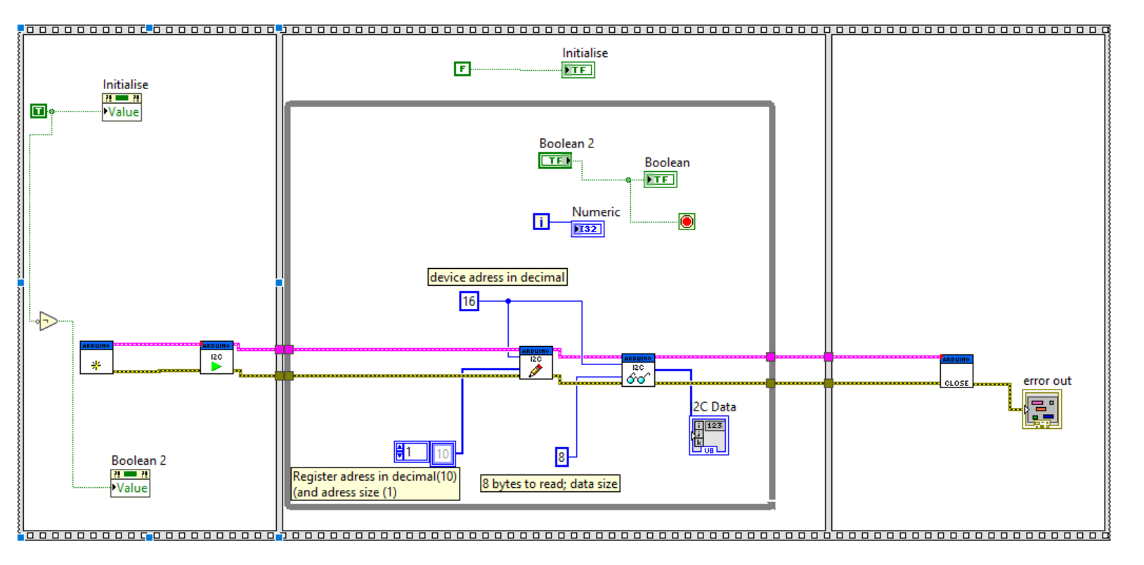 Problem Setting Up The I2c Communication Discussion Forums Wiring Diagram Attfai