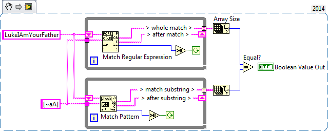 Match Regular Expression Series: 4 of 5     these aren't the droids