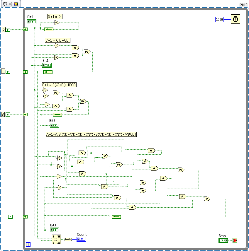 4-Bit Binary Counter Simulation with LabVIEW - NI Community