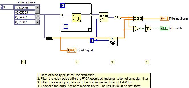 Integer labview code (digital filter design toolkit) labview.