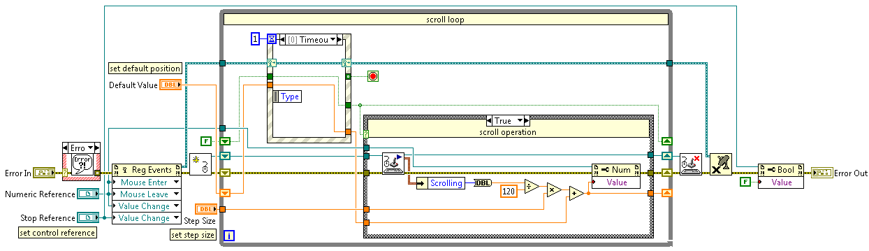 labview vis for scrolling controls with the mouse ni communitylabview vis for scrolling controls with the mouse ni community national instruments