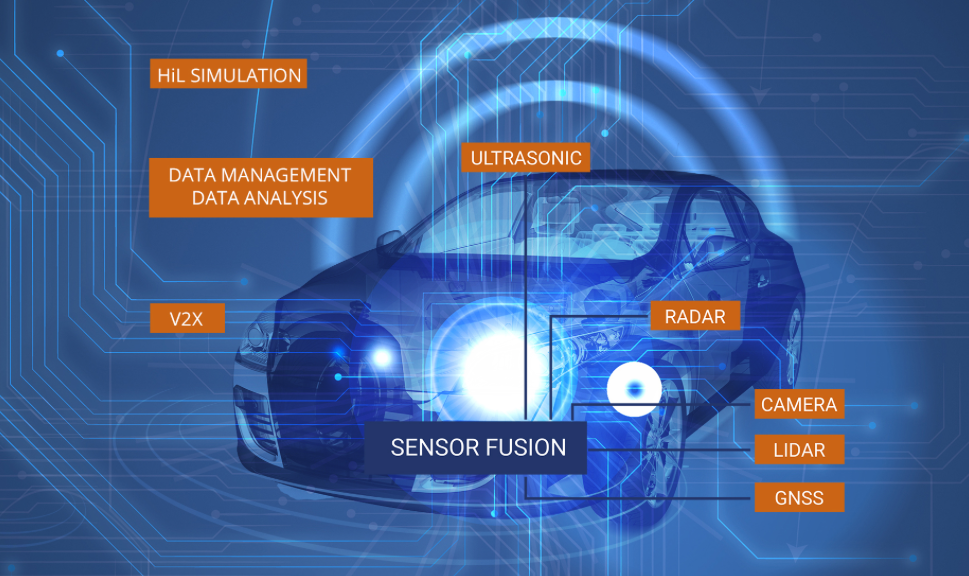 ADAS iiT Sensor Fusion.png