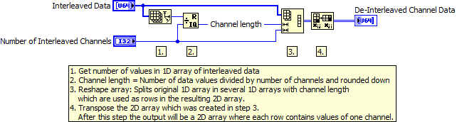 De Interleaving data of 1D array LV2012 NIVerified.vi - Block Diagram.png