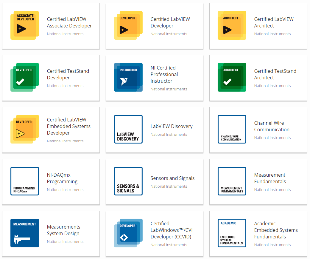Solved ni acclaim badges cld and cled too similar discussion badgesg 1betcityfo Choice Image