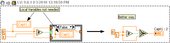 Different current on a Labview waveform chart, as well as a