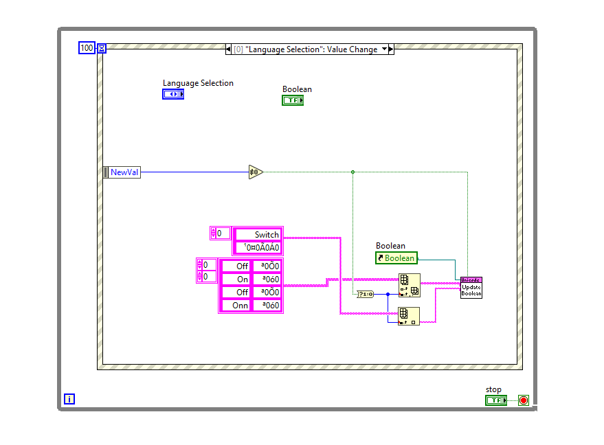 LabVIEW Unicode Programming Tools - Discussion Forums ...